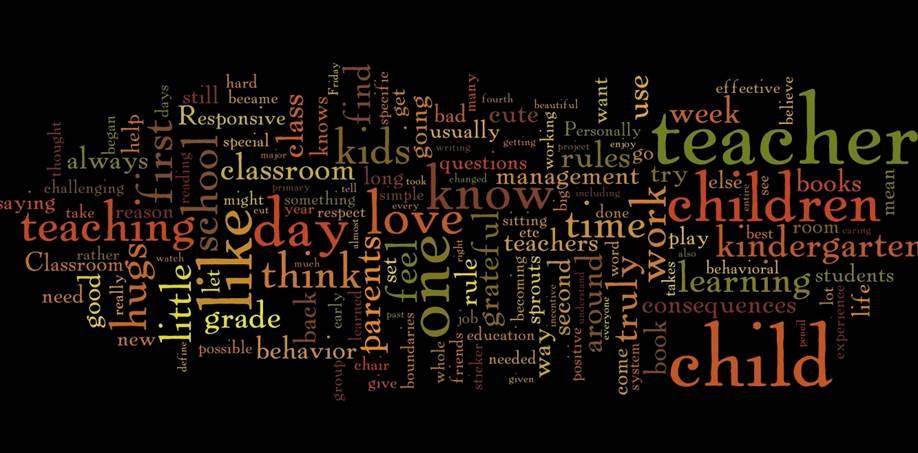 Thanksgiving Wordle