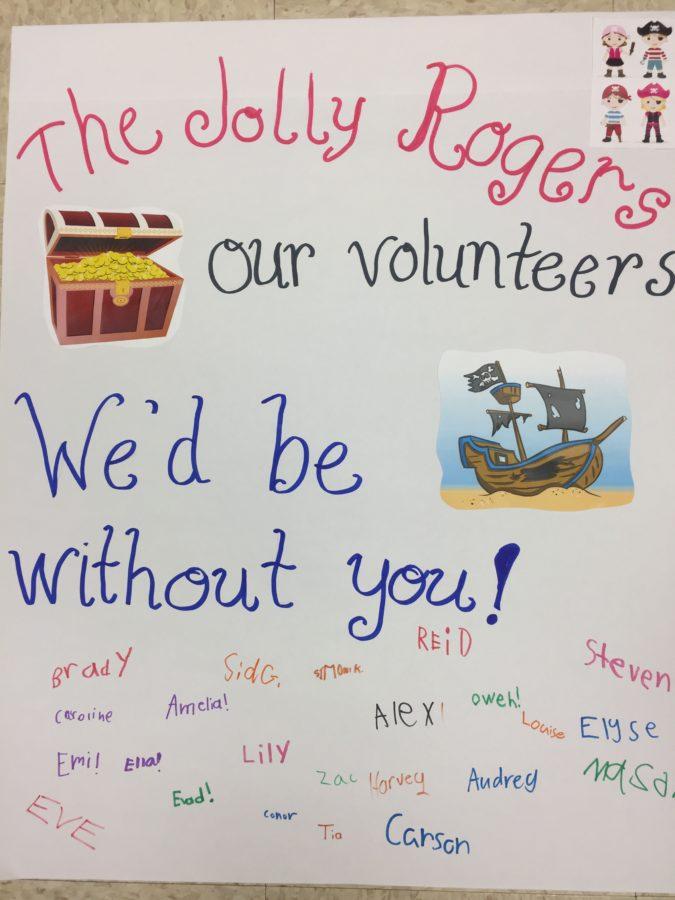 Volunteer Jolly Rogers Bulletin Board